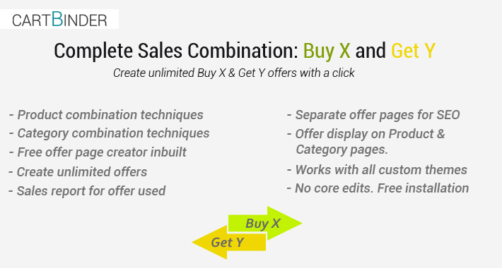 Complete Sales Combination :All Buy X and Get Y Offers